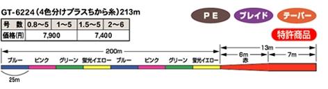 GT-6224(4色分けプラス力糸)213m