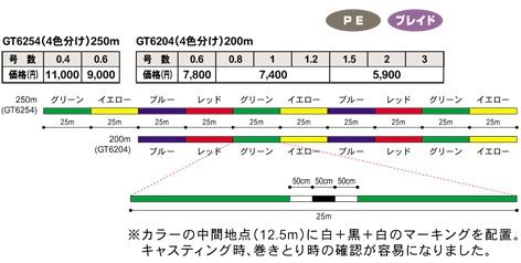 GT-6254(4色分け)250m・6204(4色分け)200m