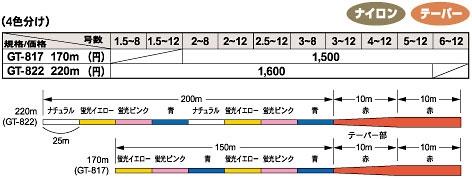 GT-817(4色分け)170m・822(4色分け)220m