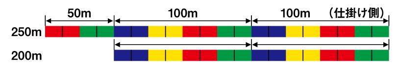 200m巻/250m巻カラー