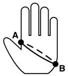 グローブサイズ測定方法