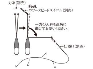 KAISO天秤の概要