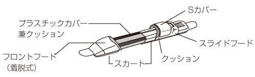 NSリールシートの構造