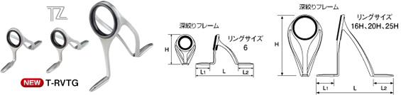 チタンフレームRVガイド(TORZITEリング) T-RVTGサイズ概要